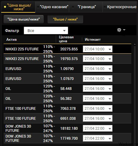 Binary Options Bróker Binomo